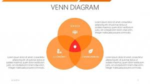 Diagram Venn Ppt Venn Diagram Free Powerpoint Template