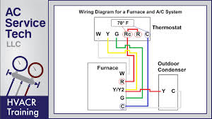 Wire Identification Chart Thermostat Wiring To A Furnace And Ac Unit Color Code How It Works Diagram