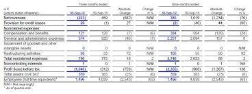 Deutsche Bank Transformation On Track Newsroom