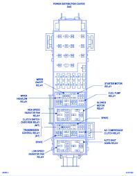 2005 jeep wrangler fuse box car wiring diagram wire center \u2022 1998 Jeep Wrangler Fuse Box Diagram jeep wrangler fuse box diagram block circuit breaker fresh depict rh tilialinden com 2000 jeep wrangler