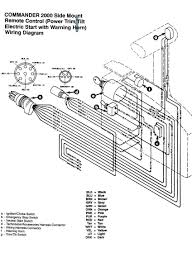 mercury quicksilver control wiring diagram mercury wiring mercury remote control wiring diagram