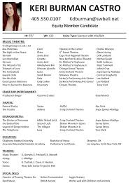 How To Make A Theatre Resume Stunning Head ShotsResumes Mrs Volpe