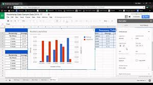 Google Combo Chart Second Y Axis Two Axis Chart New Google Sheets Chart Editor