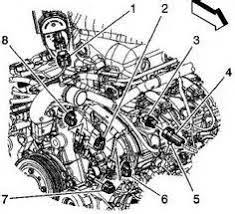 similiar 48 chevy engine 2006 keywords chevy bu 3 5 engine diagram on 2006 chevy equinox engine diagram