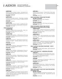 Normas Al Día 318 Septiembre By Revista Aenor Issuu