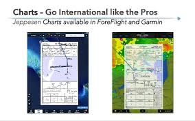 Aopa Charts Ipad Proficiency Check Fly Like A Pro Aopa Gulf Shores