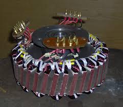 homemade generator. Homemade Generator