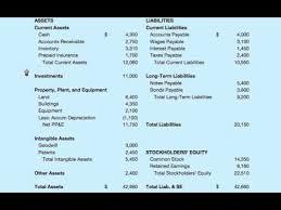 simple balance sheet example a balance sheet example youtube