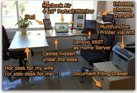 create a home office. Admirable Michael Sliwinski Passionate Productivity Gtd Remote Work At Beutiful Home Inspiration Cominooreganocom Create A Office