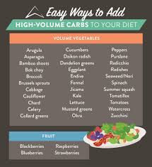 Beautiful to watch rise, fun to watch fall. Easy Ways To Add Carbs To Your Diet Working Against Gravity