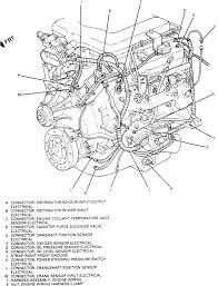 camaro v6 engine diagram introduction to electrical wiring diagrams \u2022 2010 Equinox Engine Diagram V6 3 4l wiring rh fullthrottlev6 com 2010 camaro v6 engine oil diagram 2010 camaro v6 engine