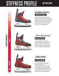 Hockey Skate Fit Chart 23 Symbolic Easton Skates Size Chart