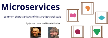 Microservices Design Patterns Martin Fowler Microservices Guide
