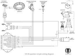 excellent pagsta mini chopper wiring diagram pictures best image Simple Chopper Wiring Diagram basic chopper wiring diagram dolgular com