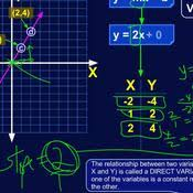 direct variation form slope intercept form and direct variation tutorials quizzes and