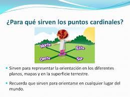 Resultado de imagen de LOS PUNTOS CARDINALES
