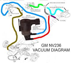 2000 chevy s10 vacuum diagram 2000 image wiring nv236 vac solenoid question blazer forum chevy blazer forums on 2000 chevy s10 vacuum diagram