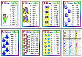 Printable Tables Free Printable Times Tables Posters For