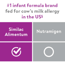 How Much Formula For Newborn Chart Similac Alimentum