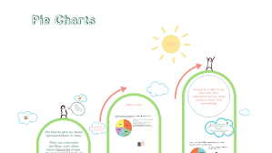 Charts In Prezi Pie Charts Ks2 By Kirsty Nicholls On Prezi