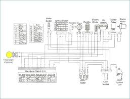 classic car wiring harness kits free download diagram automotive co gm wiring harness classic car wiring harness kits free download diagram automotive co