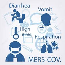 MERS-COV or Middle East Respiratory Syndrome Corona Virus Symptoms..