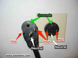 how to wire a dryer askmediy newer dryers need 4 wires a ground two hots and a neutral green black red and white