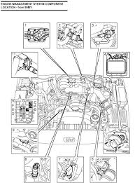 land rover range rover se my 2003 range rover wont start full size image
