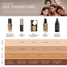 Sheer Cover Mineral Foundation Color Chart Skin Weightless Powder Foundation