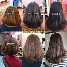 Zenhairbeauty Zen Hair Beauty ดดวอลลม ยดโคนดด