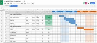 Project Management Excel Gantt Chart Template Free Mythologen Info