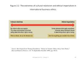 ethics 40 figure 2 2 the extremes of cultural relativism