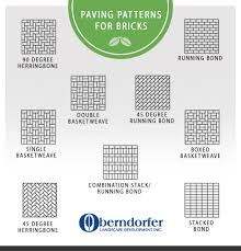 patio pavers patterns. Popular Brick Paver Patterns Patio Pavers