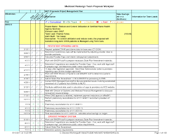 Financial Planning Sheet Excel Recruitment Forms And Templates Financial Plan Template