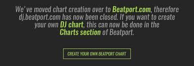 Https Soundcloud Com Charts Top Beatport Dj Closed Beatport