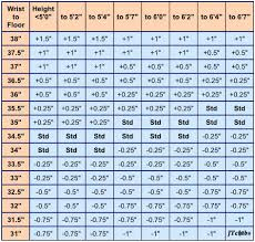 Driver Length Fitting Chart 33 Up To Date Junior Golf Fitting Chart