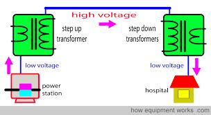 step up transformer wiring diagram luxury dorable step by step 3 phase step up transformer wiring diagram at Step Up Transformer Wiring Diagrams