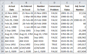 How To Work With Dates Before 1900 In Excel