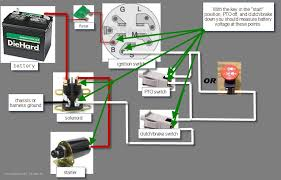 craftsman lawn tractor solenoid migrant resource network Riding Lawn Mower Wiring Diagram engine wiring checking voltage lawn mower solenoid diagram