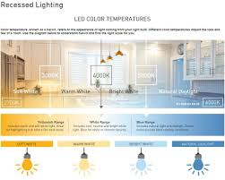 Light Bulb Color Chart Recessed Led Lighting Color Chart Lowes Com In 2019 Led