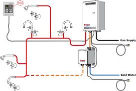 similiar rinnai water heater piping diagram keywords look what s happening in heating getting into hot water water heater diagram also rinnai