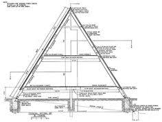 As the   suggests  houses   an A frame plan are    Great A Frame House Plans