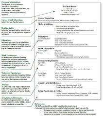 resume topics