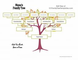 Family Tree Template Online Templates Data