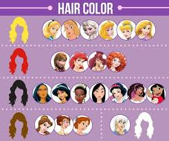 Disney Princess Age Chart Everything You Wanted To Know About Disney Princesses In 16