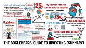 The Bogleheads' Guide To Investing (Summary) - YouTube