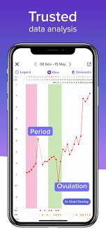 Glow Period Fertility Tracker On The App Store
