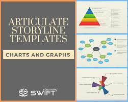 Charts And Graphs Templates Articulate Storyline Interactive Charts And Graph Templates