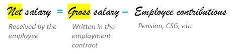 Salary Expenses Calculator Calculation Of Net And Gross Salary Official Simulator My