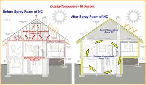 diy spray foam insulation spray foam